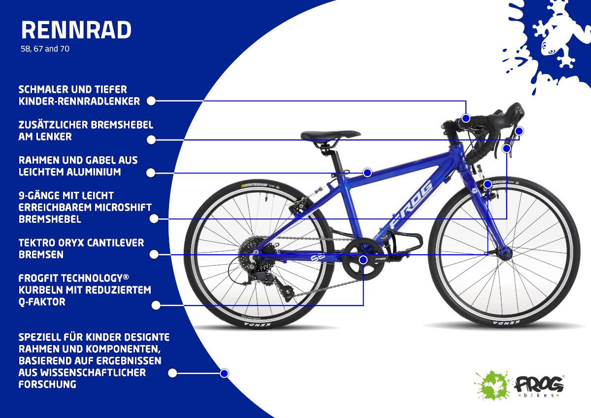 Frog Bikes - Rennräder