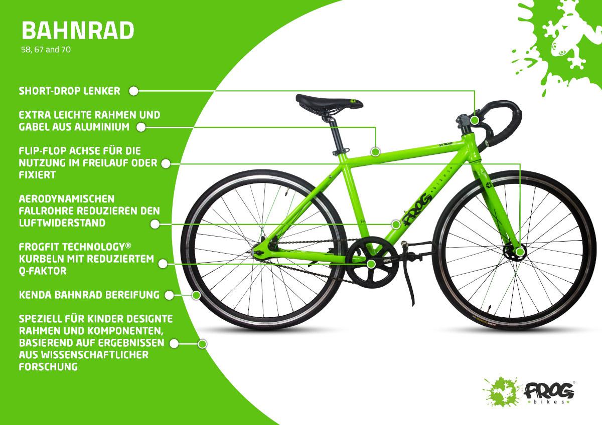 Frog Bikes - Bahnräder