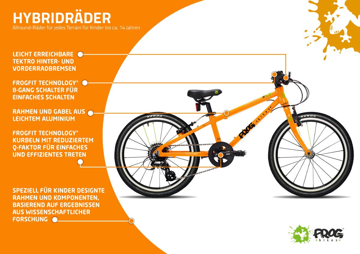 Frog Bikes - Allround Hybrid Fahrräder