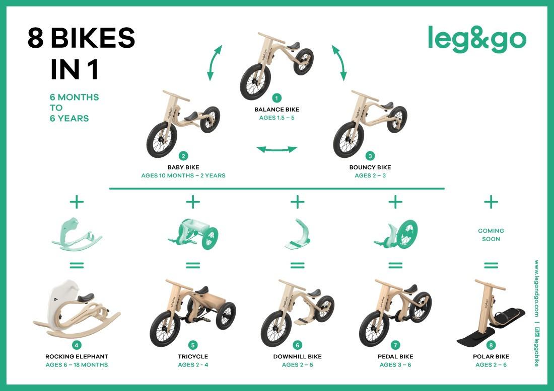 Leg&Go Balance Bike - ein Kinder-Laufrad aus Holz, das sich in 8 verschiedene Gefährte verwandeln lässt. Von Dreirad bis Fahrrad.